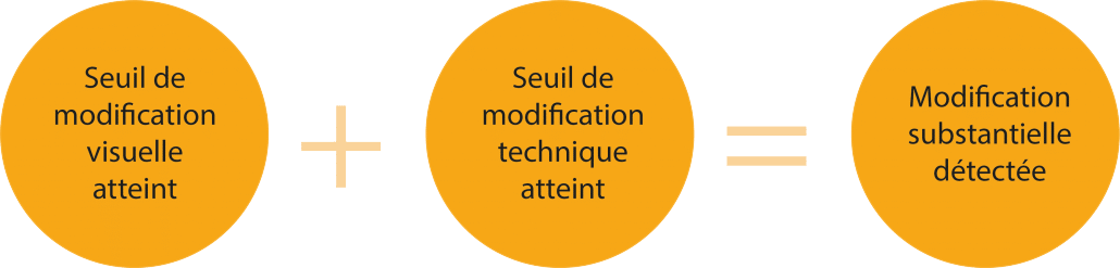 seuil orange